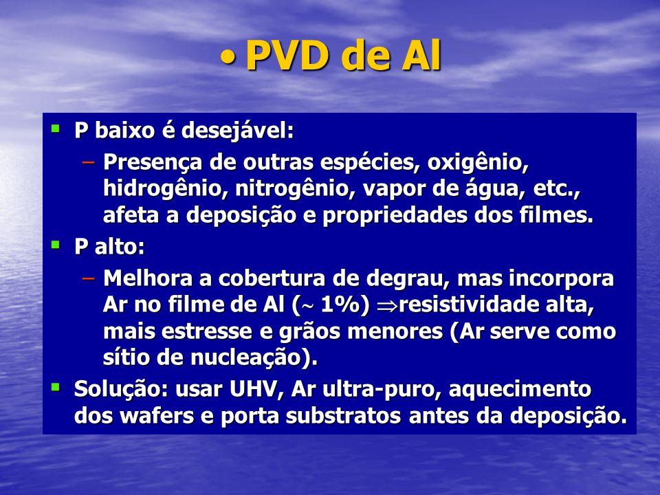 PVD de Al P baixo é desejável: