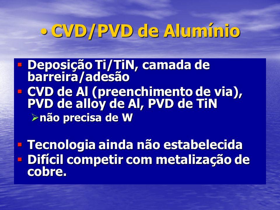 CVD/PVD de Alumínio Deposição Ti/TiN, camada de barreira/adesão