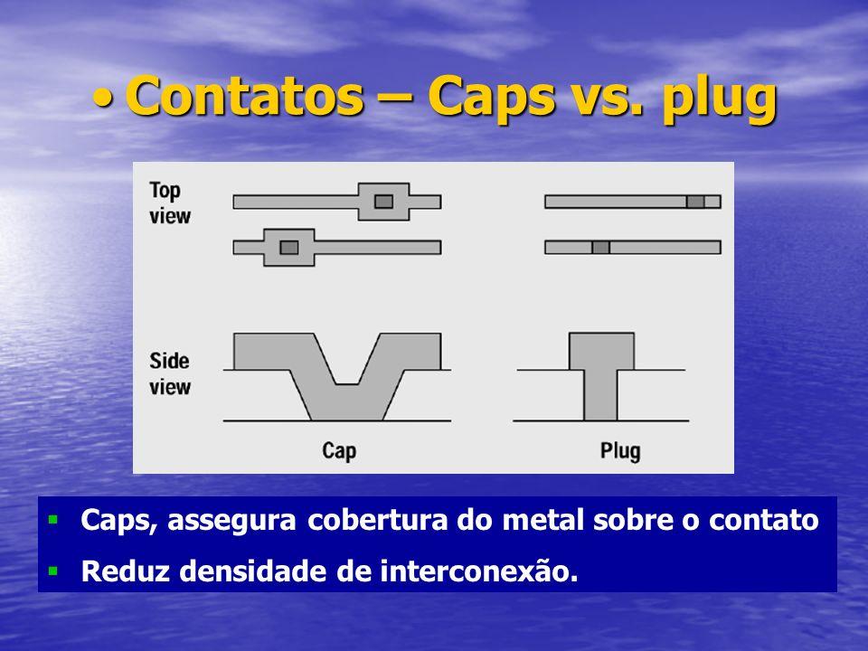 Contatos – Caps vs. plug Caps, assegura cobertura do metal sobre o contato.