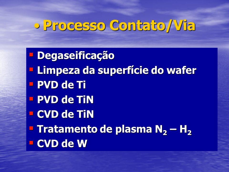 Processo Contato/Via Degaseificação Limpeza da superfície do wafer