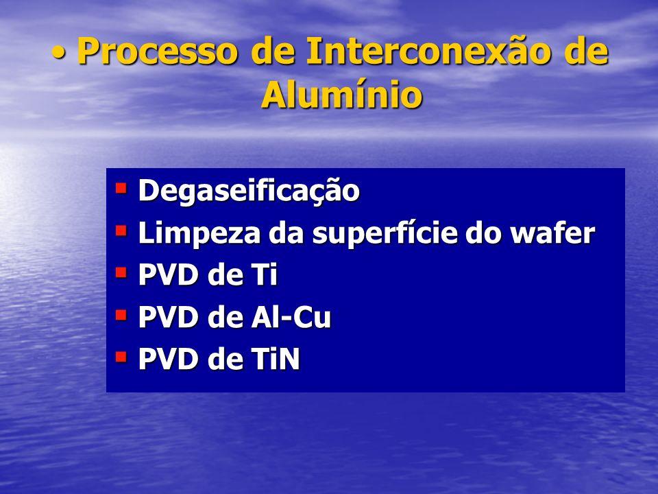 Processo de Interconexão de Alumínio