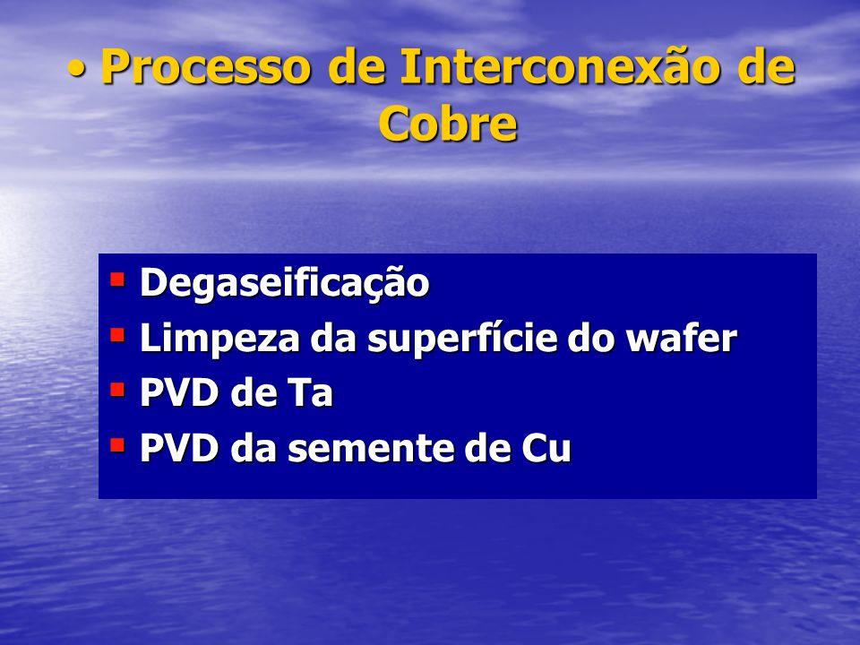 Processo de Interconexão de Cobre
