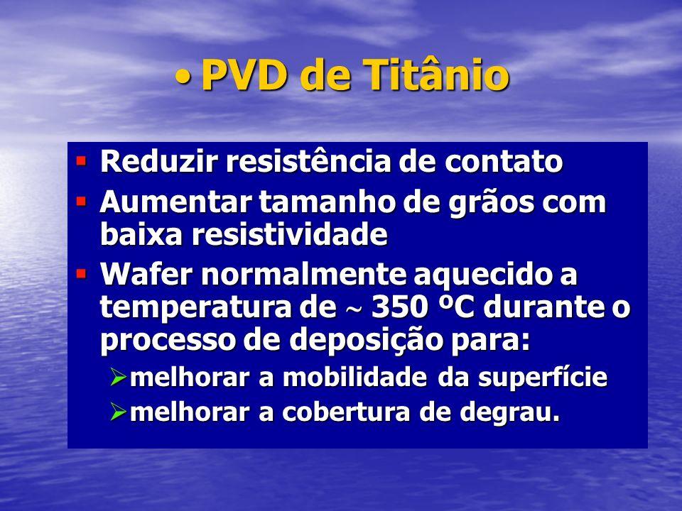 PVD de Titânio Reduzir resistência de contato