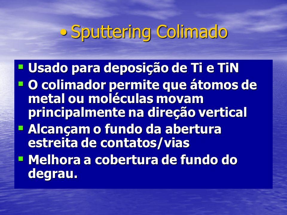 Sputtering Colimado Usado para deposição de Ti e TiN