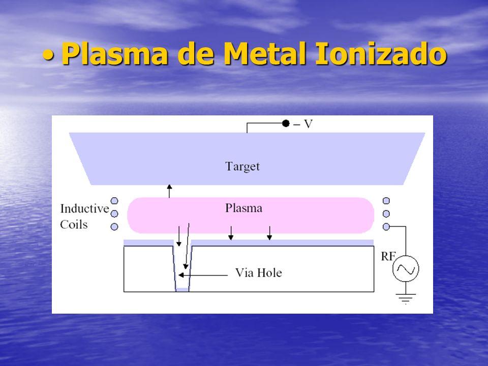 Plasma de Metal Ionizado