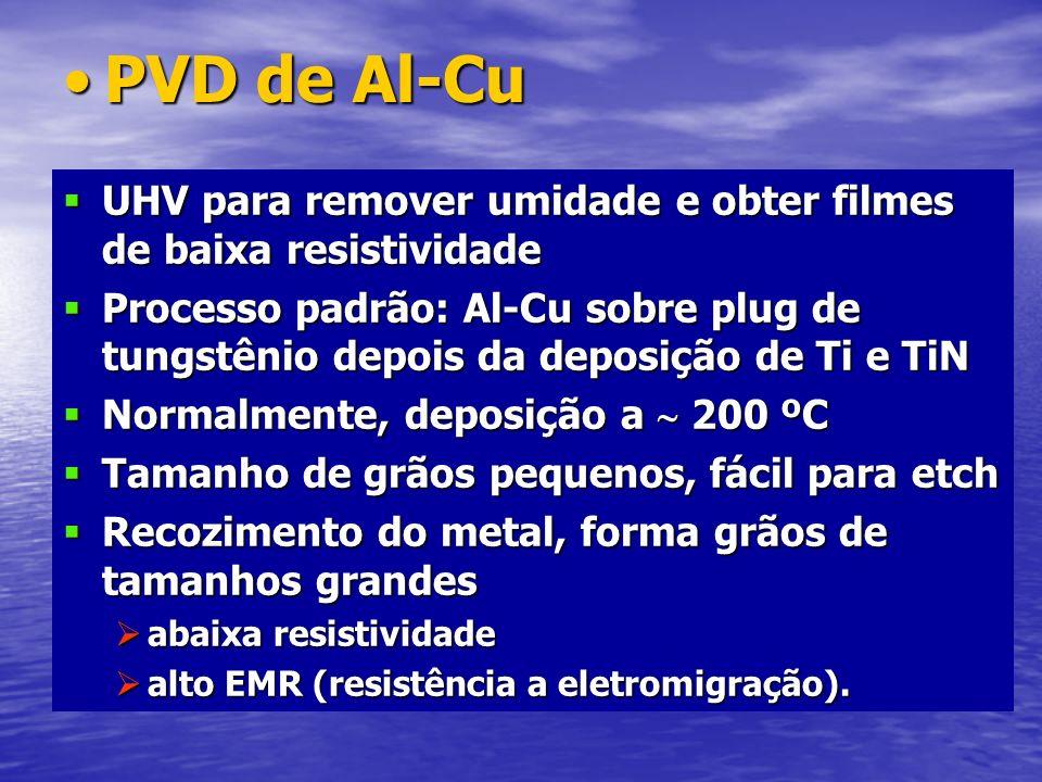 PVD de Al-CuUHV para remover umidade e obter filmes de baixa resistividade.