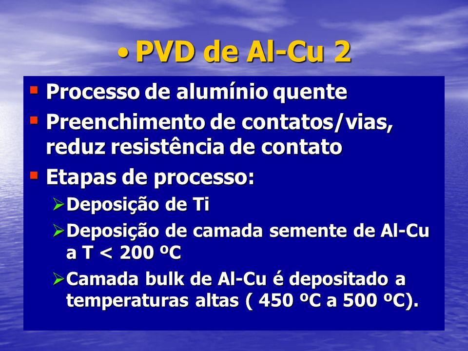 PVD de Al-Cu 2 Processo de alumínio quente