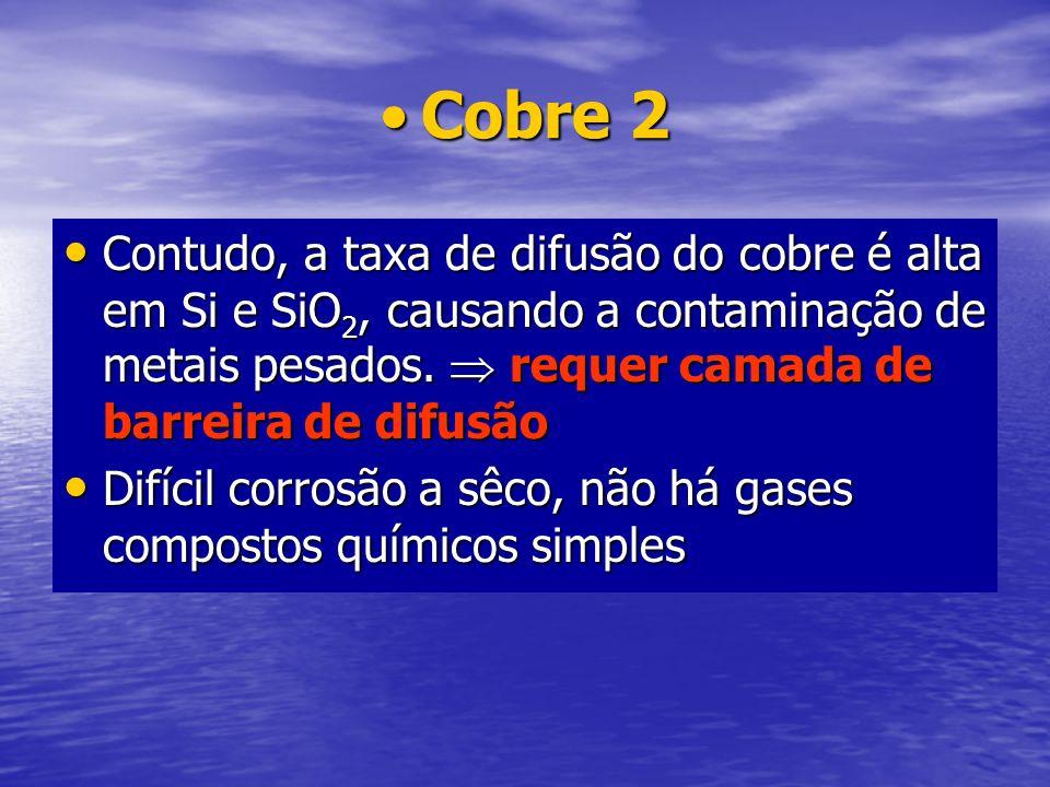 Cobre 2 Contudo, a taxa de difusão do cobre é alta em Si e SiO2, causando a contaminação de metais pesados.  requer camada de barreira de difusão.