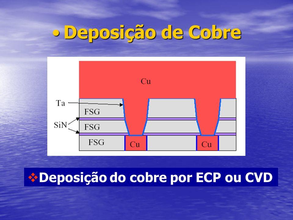 Deposição de Cobre Deposição do cobre por ECP ou CVD