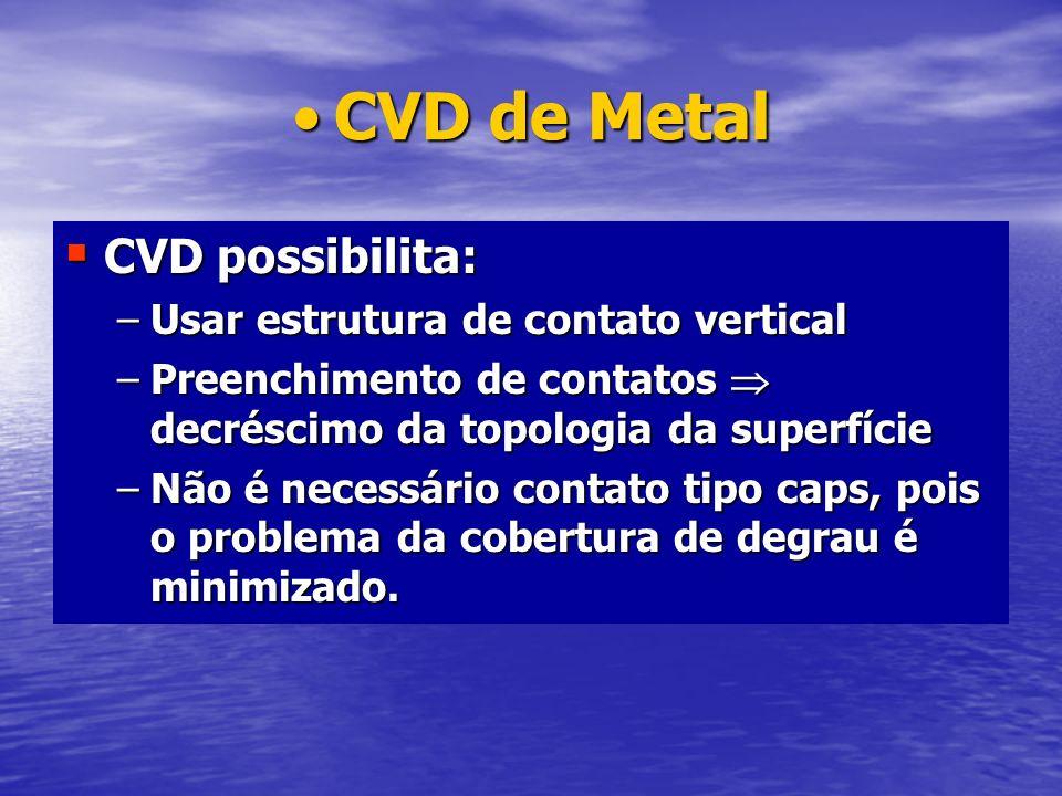CVD de Metal CVD possibilita: Usar estrutura de contato vertical