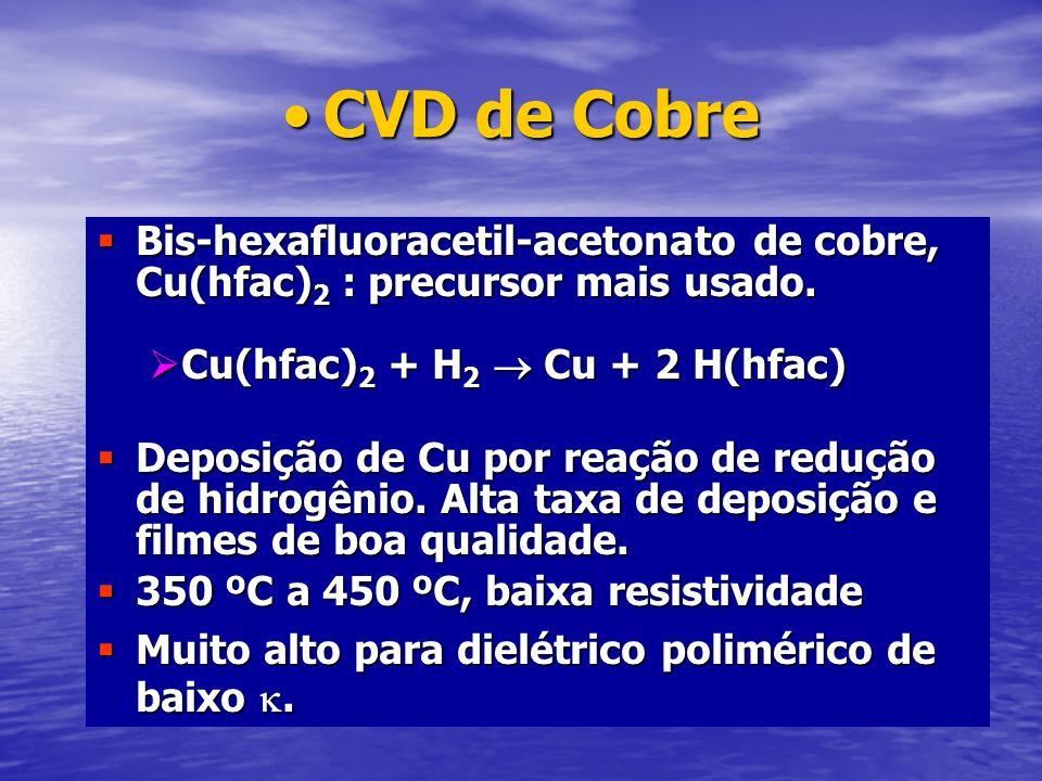 CVD de Cobre Bis-hexafluoracetil-acetonato de cobre, Cu(hfac)2 : precursor mais usado. Cu(hfac)2 + H2  Cu + 2 H(hfac)