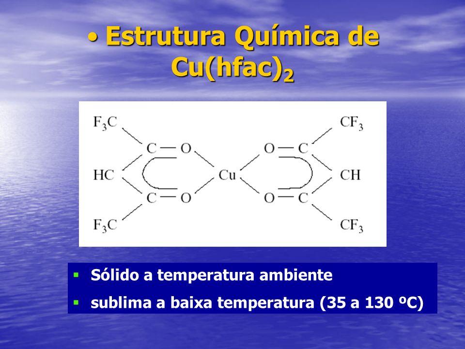 Estrutura Química de Cu(hfac)2