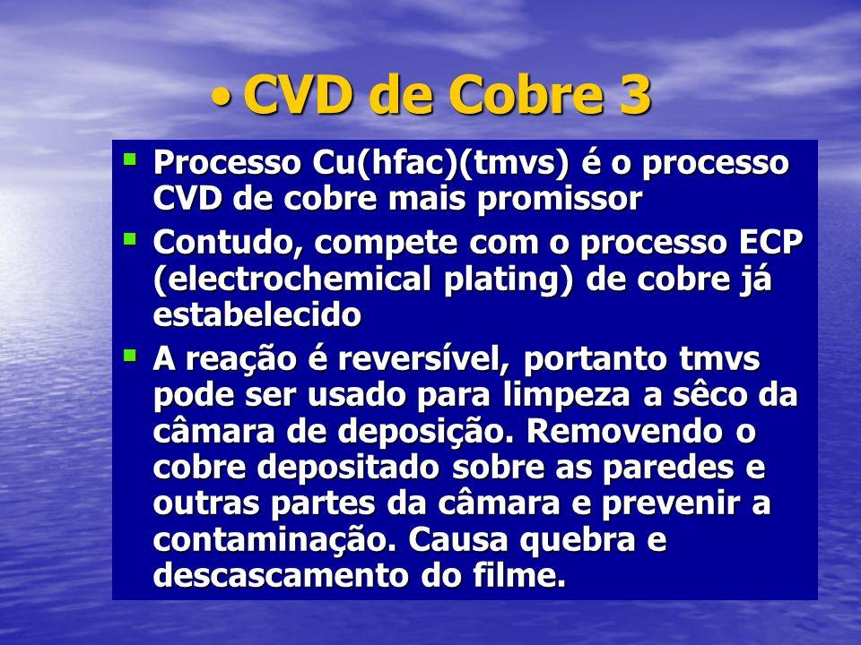 CVD de Cobre 3 Processo Cu(hfac)(tmvs) é o processo CVD de cobre mais promissor.