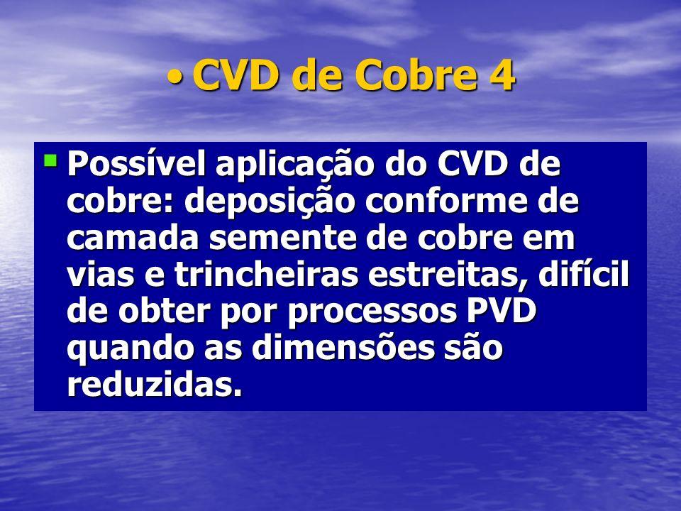 CVD de Cobre 4