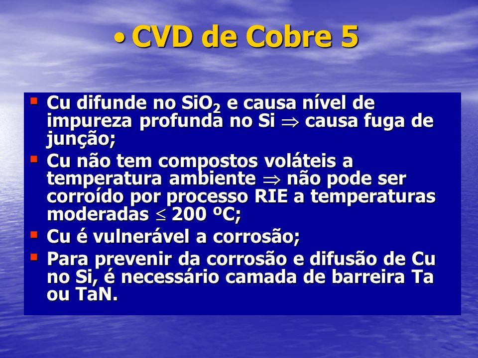 CVD de Cobre 5 Cu difunde no SiO2 e causa nível de impureza profunda no Si  causa fuga de junção;