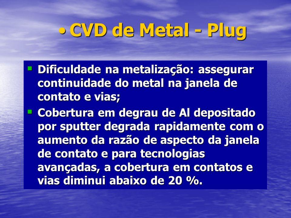 CVD de Metal - Plug Dificuldade na metalização: assegurar continuidade do metal na janela de contato e vias;
