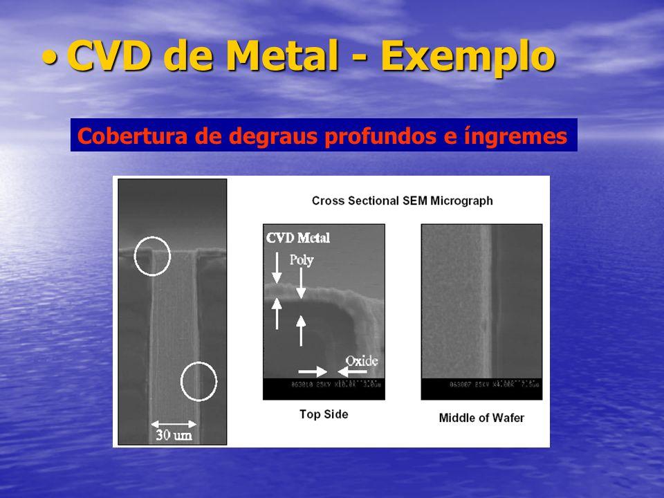CVD de Metal - Exemplo Cobertura de degraus profundos e íngremes