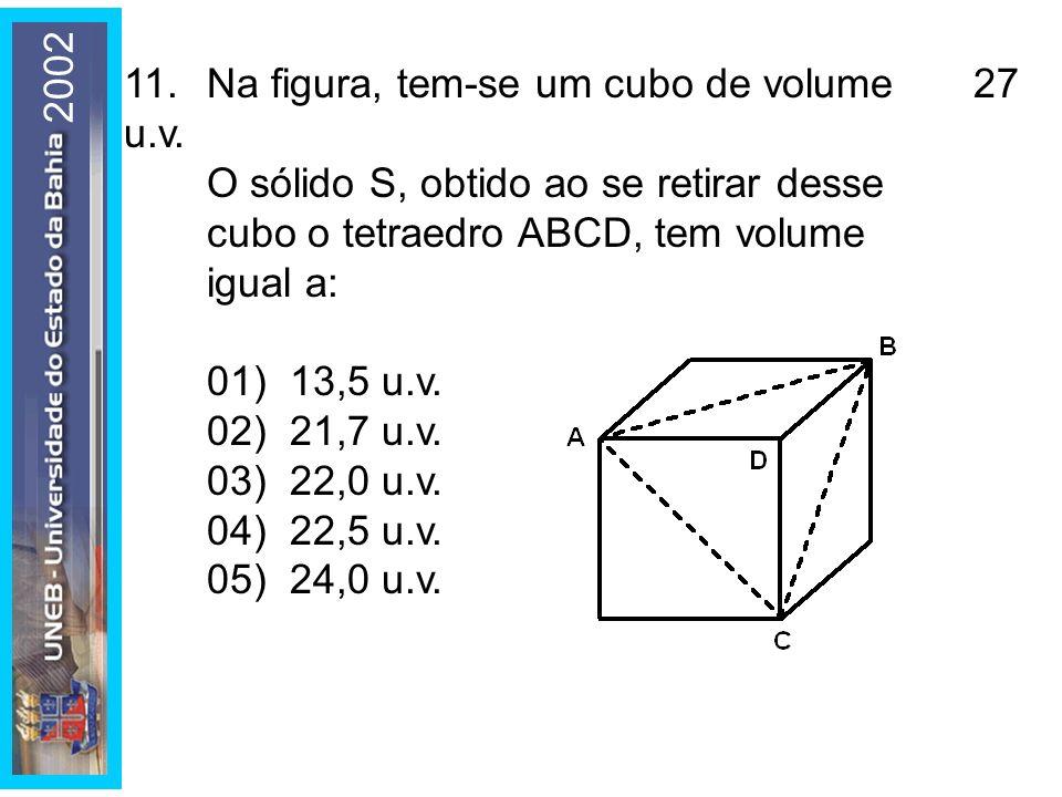 200211. Na figura, tem-se um cubo de volume 27 u.v. O sólido S, obtido ao se retirar desse cubo o tetraedro ABCD, tem volume igual a: