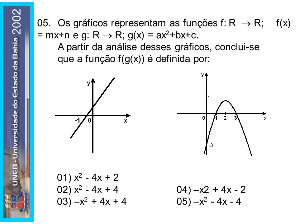 2002 05. Os gráficos representam as funções f: R  R; f(x) = mx+n e g: R  R; g(x) = ax2+bx+c.