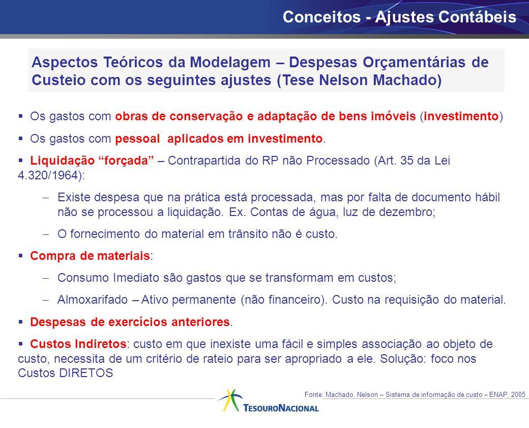 Conceitos - Ajustes Contábeis