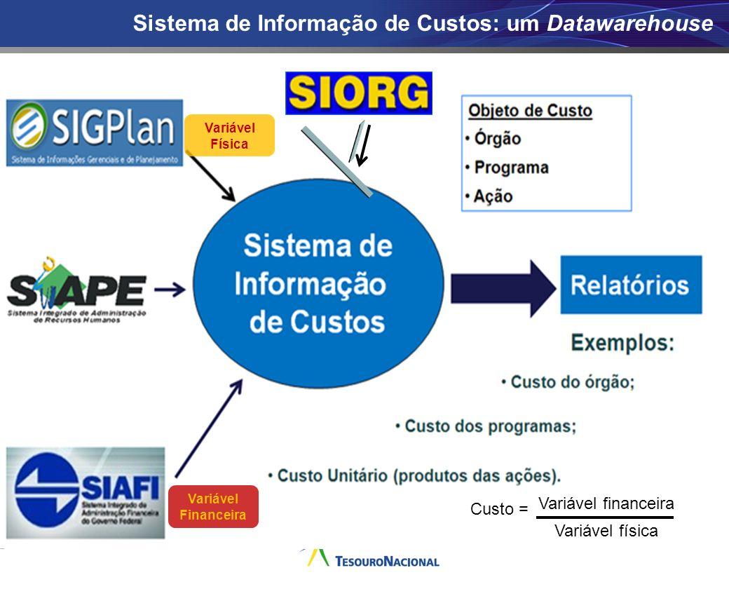 Sistema de Informação de Custos: um Datawarehouse