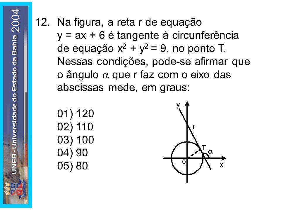 2004 12. Na figura, a reta r de equação y = ax + 6 é tangente à circunferência de equação x2 + y2 = 9, no ponto T.