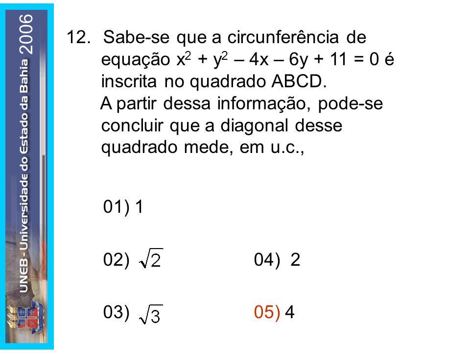 2006 12. Sabe-se que a circunferência de equação x2 + y2 – 4x – 6y + 11 = 0 é inscrita no quadrado ABCD.