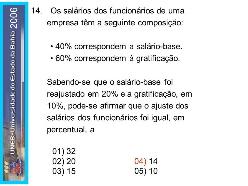 14. Os salários dos funcionários de uma empresa têm a seguinte composição: