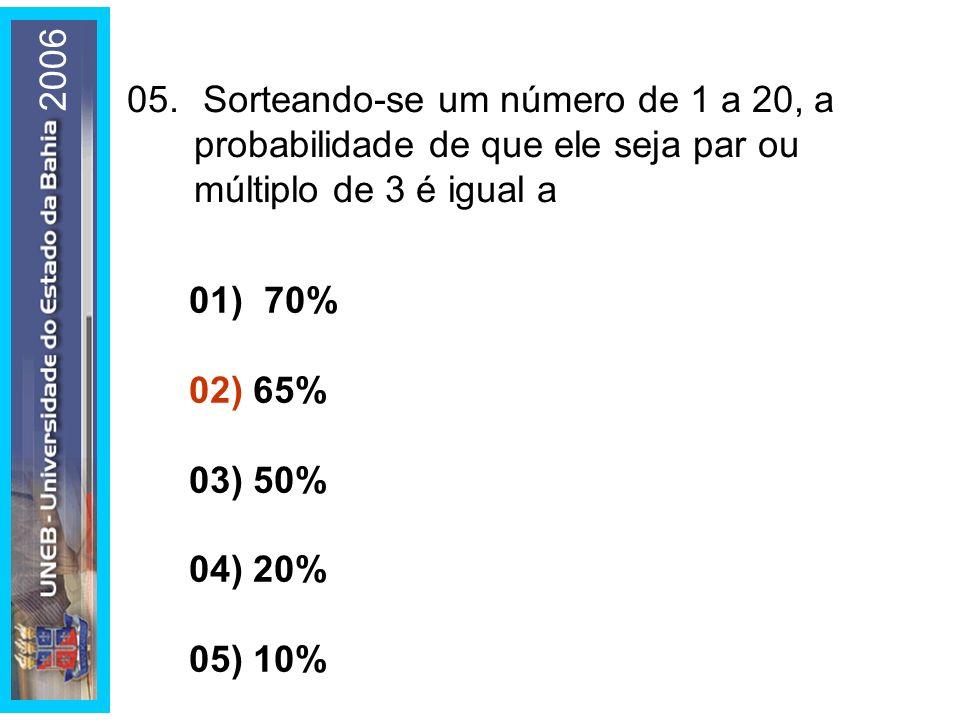 2006 05. Sorteando-se um número de 1 a 20, a probabilidade de que ele seja par ou múltiplo de 3 é igual a.