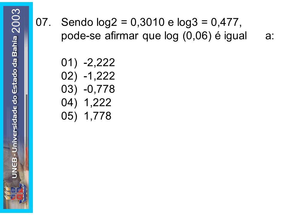 2003 07. Sendo log2 = 0,3010 e log3 = 0,477, pode-se afirmar que log (0,06) é igual a: 01) -2,222.