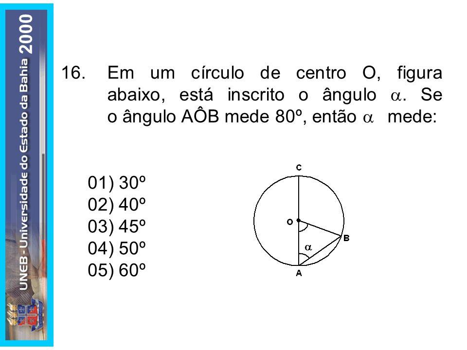 200016. Em um círculo de centro O, figura abaixo, está inscrito o ângulo . Se o ângulo AÔB mede 80º, então  mede: