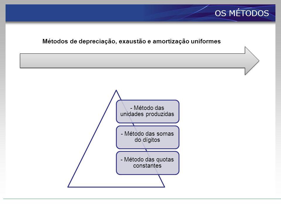 Métodos de depreciação, exaustão e amortização uniformes
