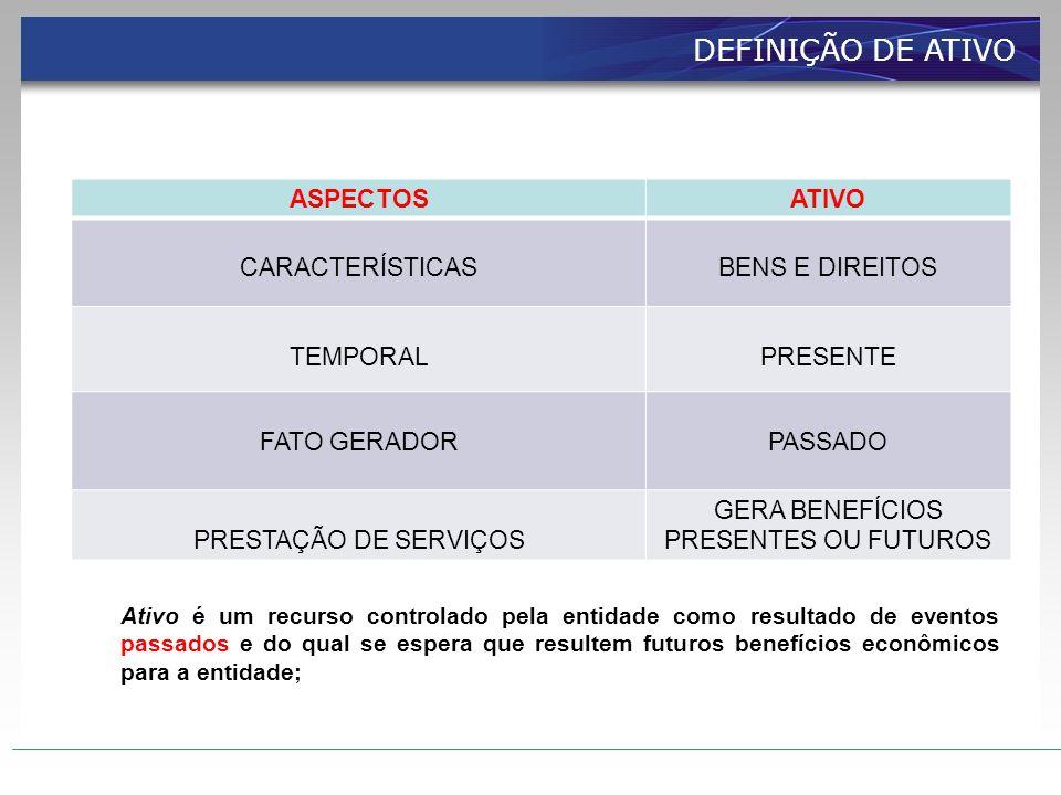 GERA BENEFÍCIOS PRESENTES OU FUTUROS