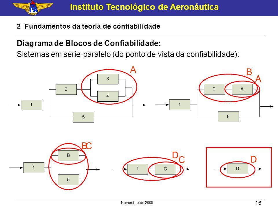 2 Fundamentos da teoria de confiabilidade