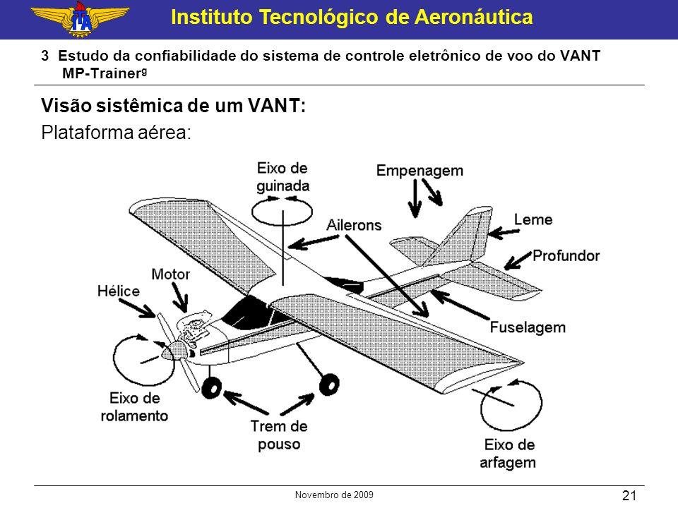 Visão sistêmica de um VANT: Plataforma aérea: