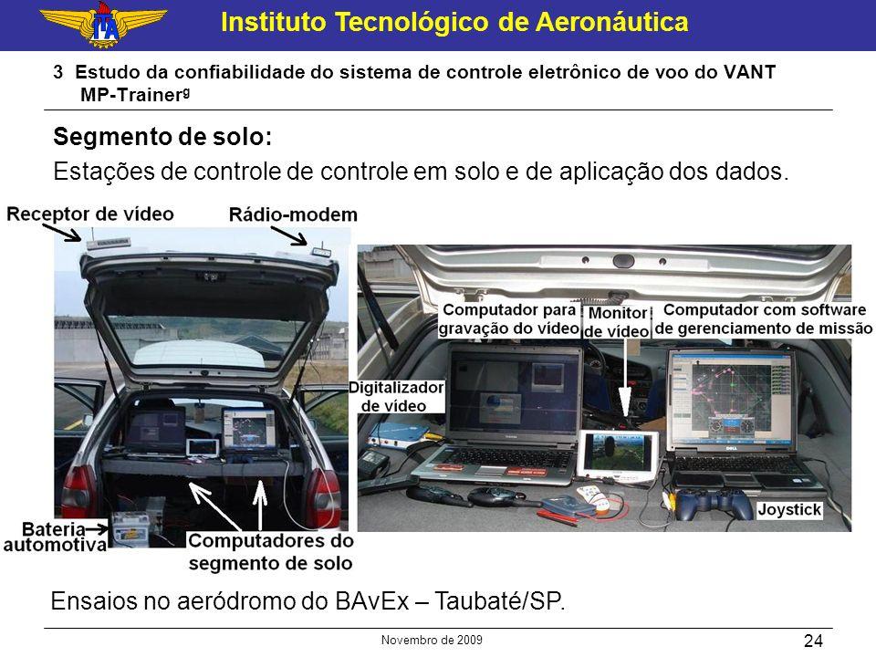 Estações de controle de controle em solo e de aplicação dos dados.