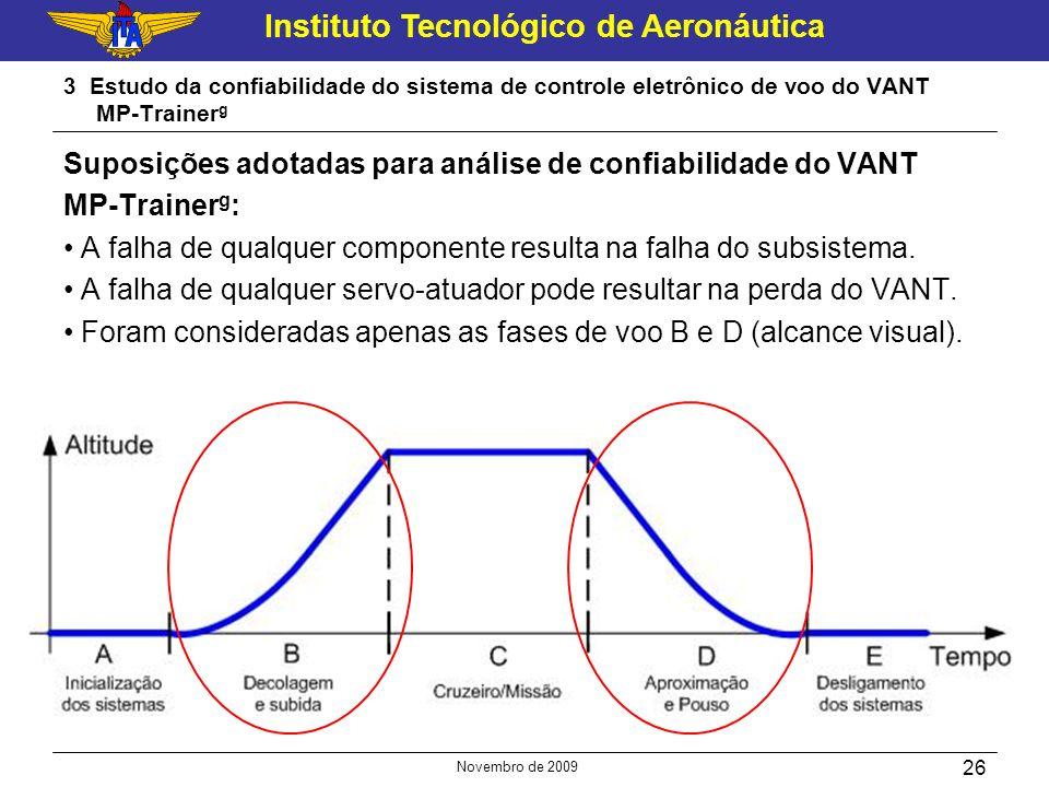 Suposições adotadas para análise de confiabilidade do VANT
