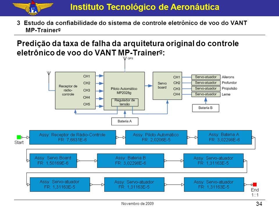 3 Estudo da confiabilidade do sistema de controle eletrônico de voo do VANT MP-Trainerg
