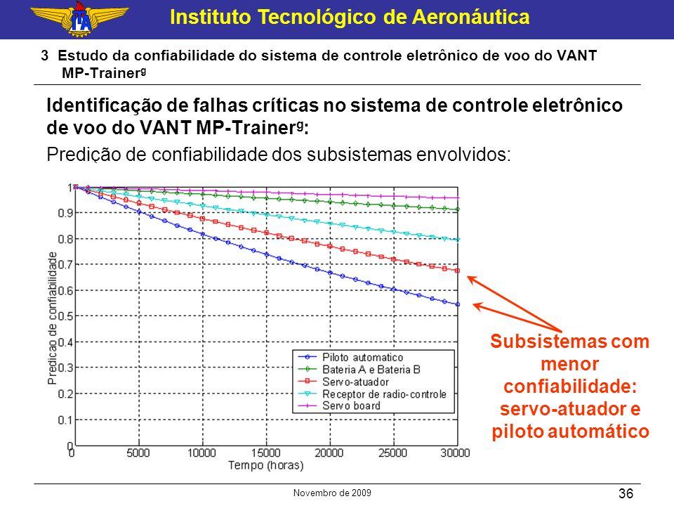 Predição de confiabilidade dos subsistemas envolvidos: