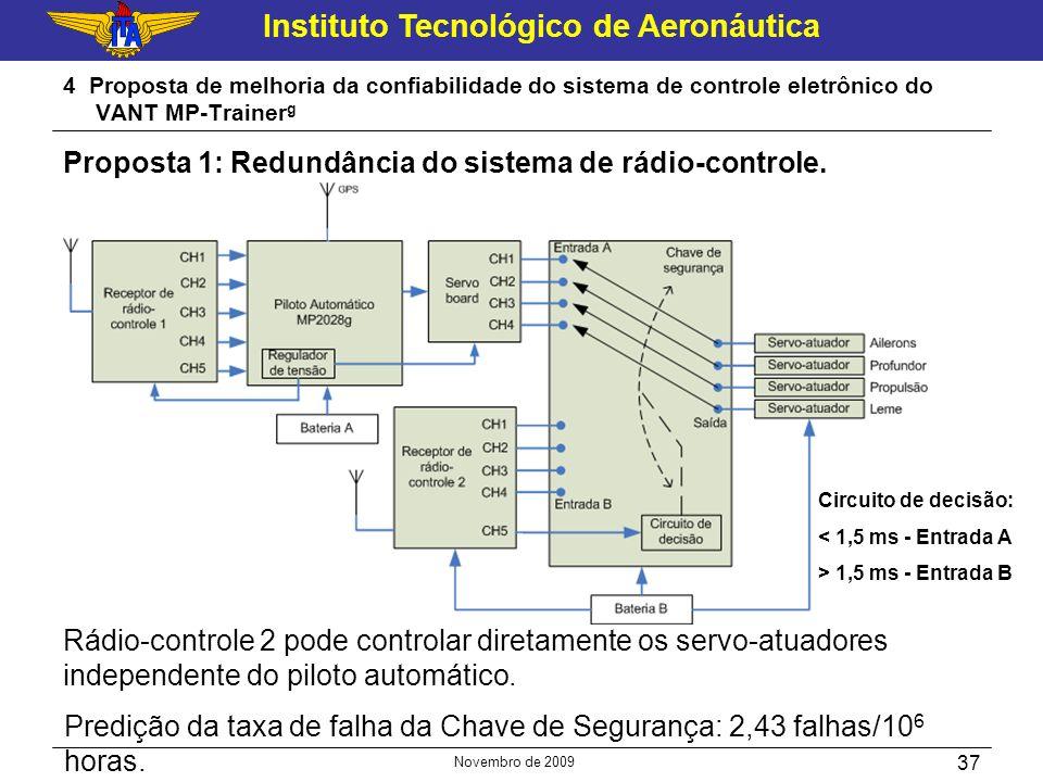 Proposta 1: Redundância do sistema de rádio-controle.
