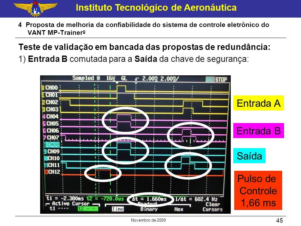 Entrada A Entrada B Saída Pulso de Controle 1,66 ms