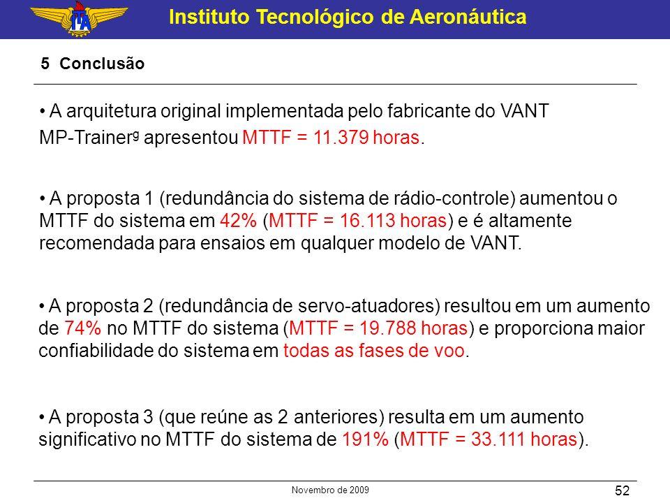 A arquitetura original implementada pelo fabricante do VANT
