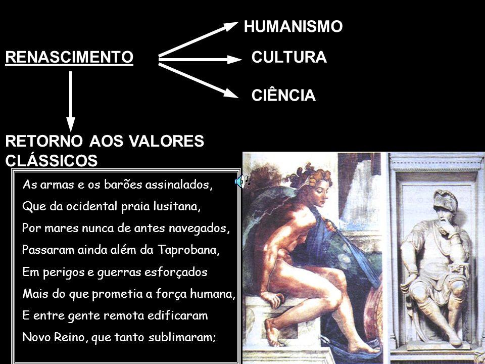 RETORNO AOS VALORES CLÁSSICOS