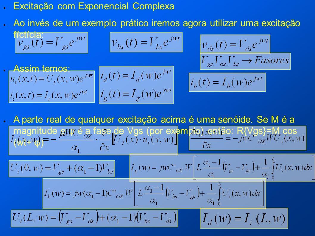 Excitação com Exponencial Complexa