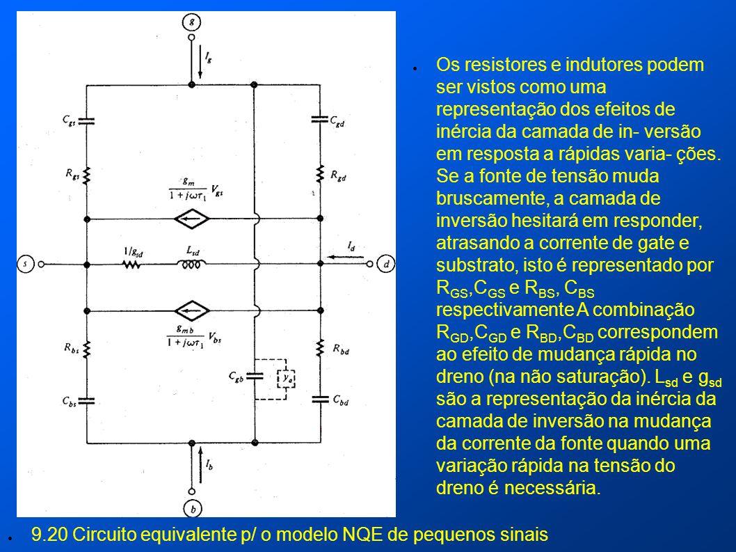Os resistores e indutores podem ser vistos como uma representação dos efeitos de inércia da camada de in- versão em resposta a rápidas varia- ções. Se a fonte de tensão muda bruscamente, a camada de inversão hesitará em responder, atrasando a corrente de gate e substrato, isto é representado por RGS,CGS e RBS, CBS respectivamente A combinação RGD,CGD e RBD,CBD correspondem ao efeito de mudança rápida no dreno (na não saturação). Lsd e gsd são a representação da inércia da camada de inversão na mudança da corrente da fonte quando uma variação rápida na tensão do dreno é necessária.