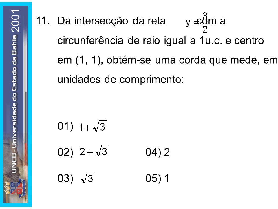 11. Da intersecção da reta com a circunferência de raio igual a 1u. c