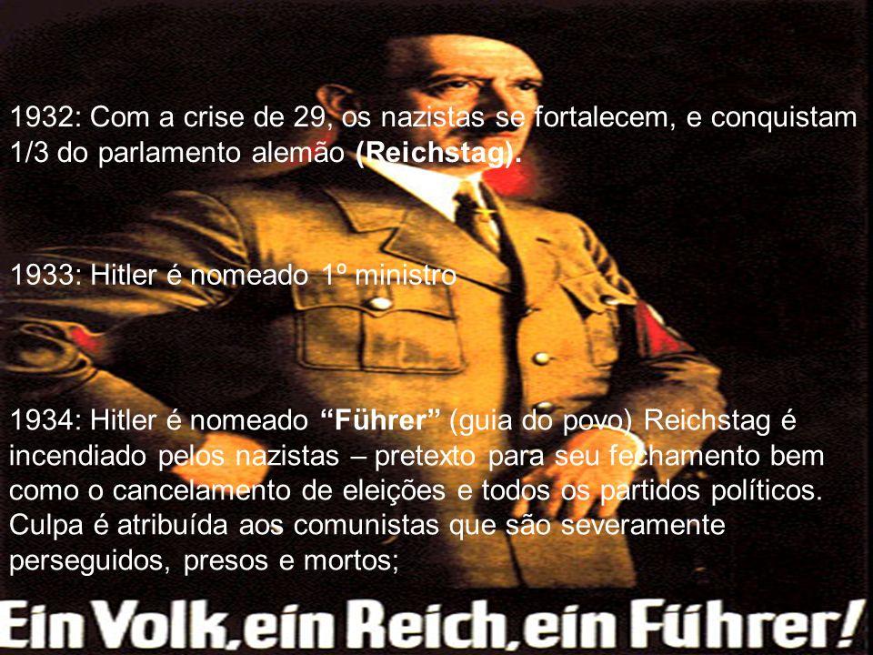 1932: Com a crise de 29, os nazistas se fortalecem, e conquistam 1/3 do parlamento alemão (Reichstag).