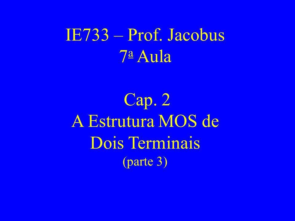 IE733 – Prof. Jacobus 7a Aula Cap. 2 A Estrutura MOS de Dois Terminais