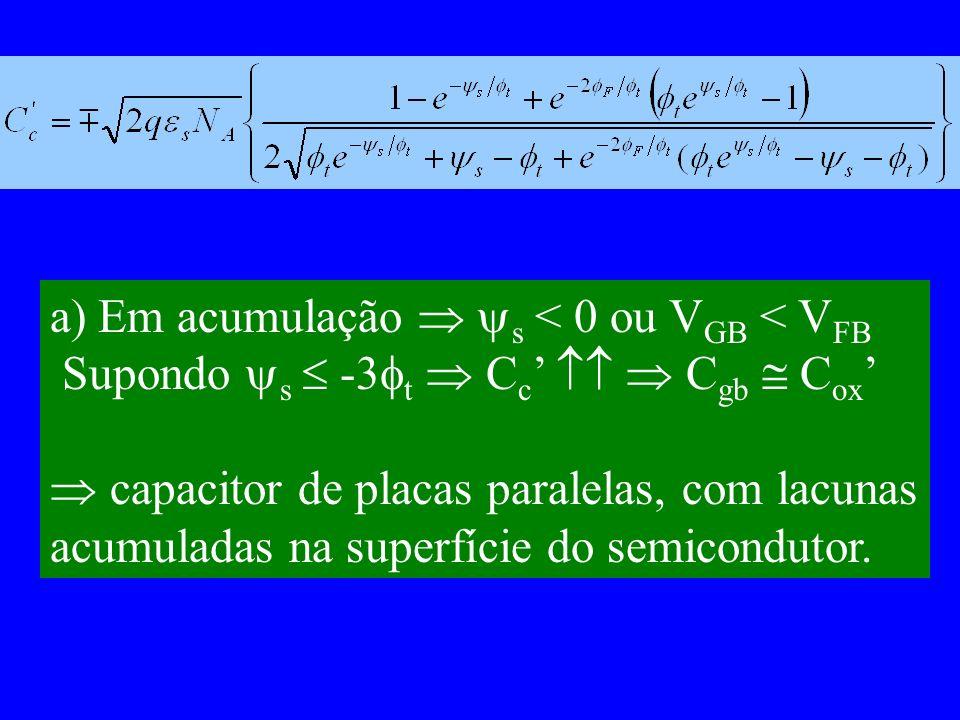 Em acumulação  s < 0 ou VGB < VFB