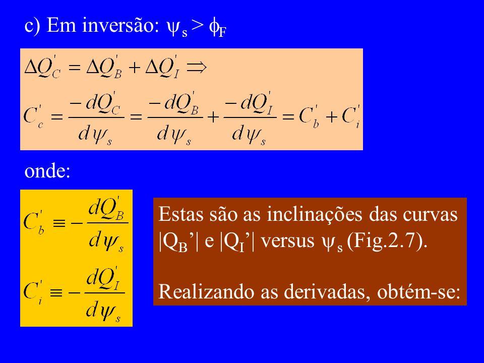 c) Em inversão: s > F